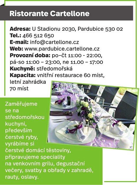 Ristorante Cartellone, Pardubice