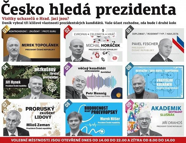 Prezidentští kandidáti 2018