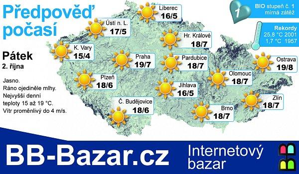 Předpověď počasí na pátek 2.října.