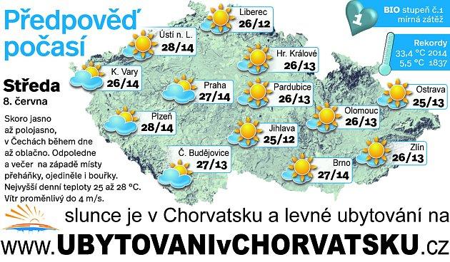 Předpověď počasí na středu 8.června.