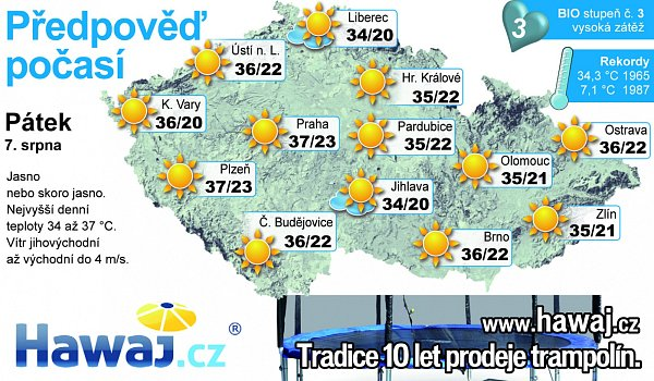 Předpověď počasí na pátek 7.srpna.