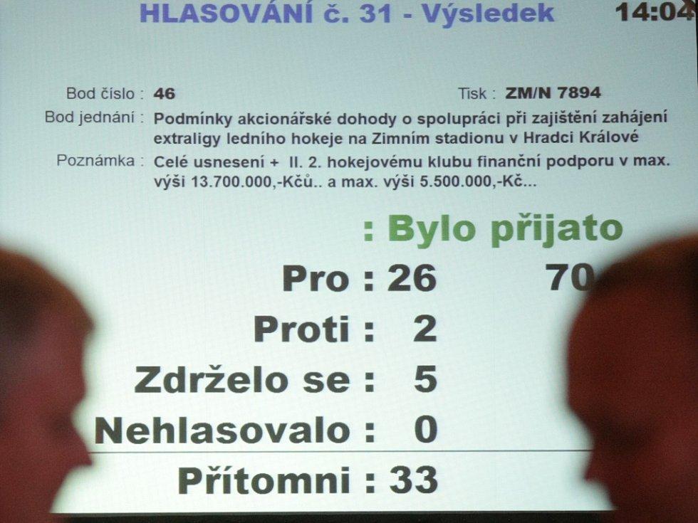 Královéhradecké zastupitelstvo schválilo spolupráci s extraligovým hokejovým týmem HC Mountfield České Budějovice.