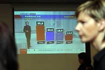Volby 2008: Členové hradeckého sdružení ODS sledují výsledky voleb