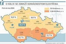 Zdražení elektrické energie