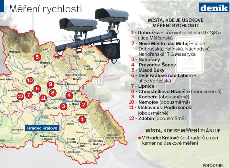 Místa, kde jsou v kraji radary na měření rychlosti