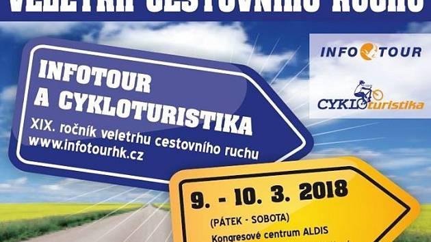 Infotour a Cykloturistika 2018