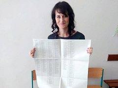 """Zatímco v Hradci Králové mohou lidé s volebními """"lístky"""" tapetovat, tak v nejmenší obci na Hradecku, v Pšánkách"""" by pro zdejších sedm lidí, kteří chtějí obec zastupovat, stačila i vizitka."""