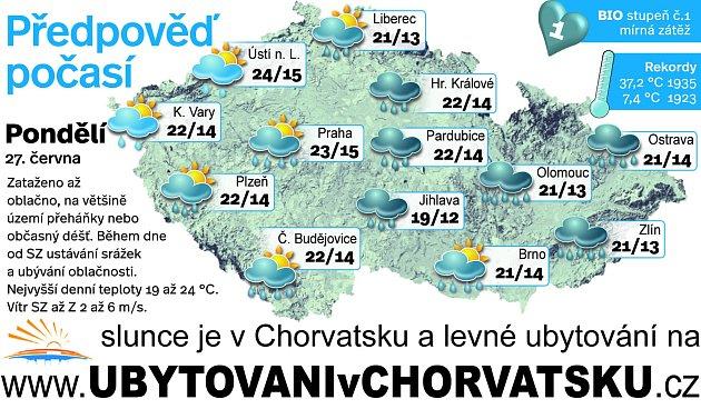 Předpověď počasí na pondělí 27.června.