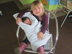ROZÁLIE KAČENOVÁ vykoukla na svět 27. prosince v 22.03 hodin. S 50 centimetry a 3430 gramy rozradostnila maminku Lucii, tatínka Petra a sestru Magdalenu z Drahoše.