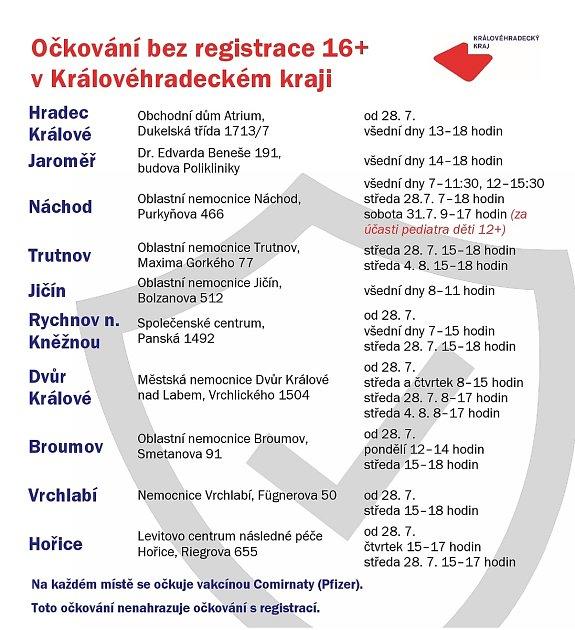 Než vyrazíte ve svém městě na očkování bez registrace, podívejte se na termíny, ve kterých je to ve vašem městě možné.