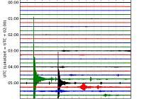 Seismogram ze zemětřesení, které v pátek 1. června ráno vzbudilo desítky lidí.