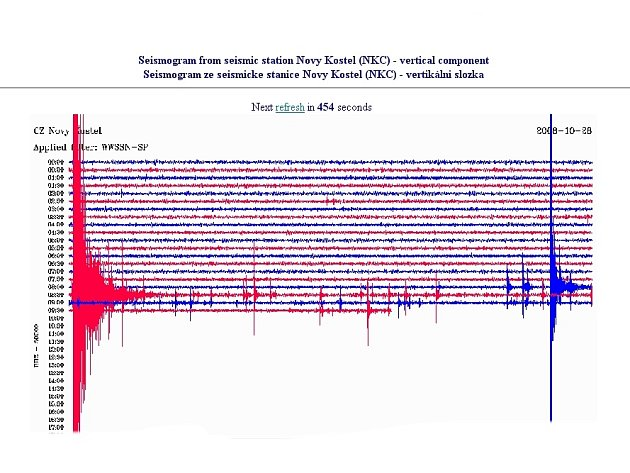 Záznam seismografu v Novém Kostele na Chebsku z 28. října 2008