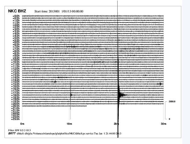Seismograf zemětřesení na Chebsku.