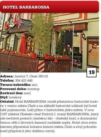 Hotel Barbarossa.