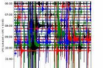 Seismogram z německé měřící stanice ze sobotního dne ukazuje počet otřesů na Chebsku.