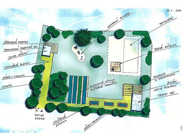 Jak by mohla chebská komunitní zahrada vypadat?