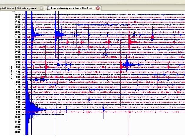 Záznam úterního /14. října) zemětřesení ze seismografu v Novém Kostele na Chebsku