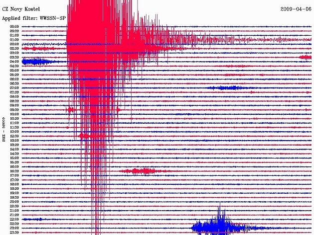 Záznam ze seismografu v Novém Kostele, který zachytil otřesy země v Itálii