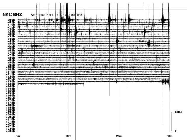 Záznam zemětřesení seismografem v Novém Kostele.
