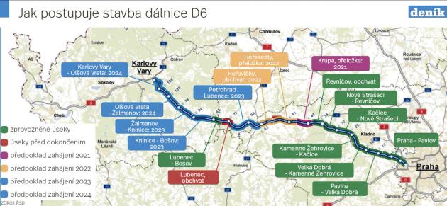 Silničáři dokončují obchvat Lubence. Na D6 přibude dalších pět kilometrů