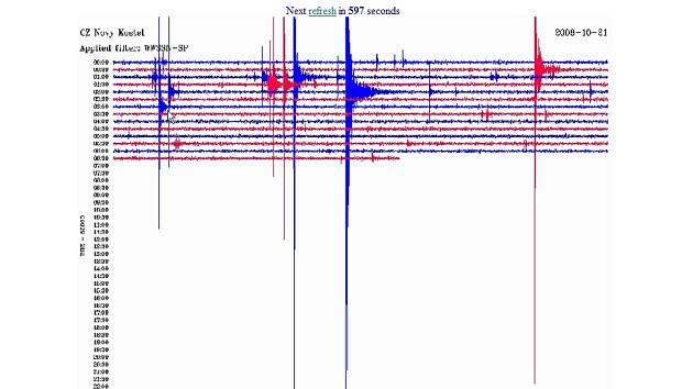 Záznam zemětřesení v noci ze 20. na 21. října na seismografu v Novém Kostele.