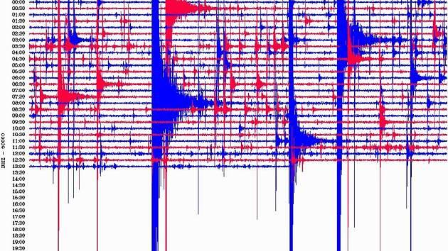 Záznam ze seismografu. Ilustrační foto
