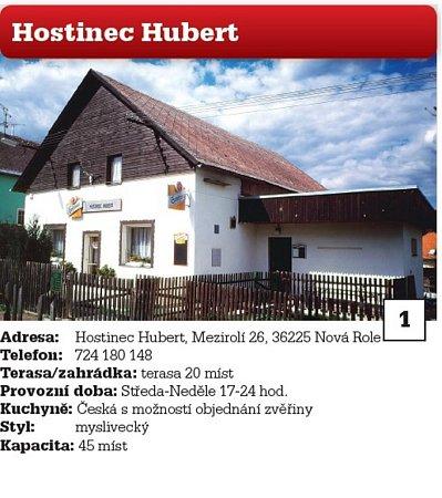 1. Hostinec Hubert