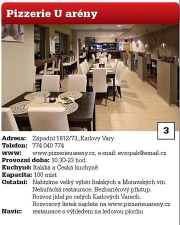 3. Pizzerie Uarény