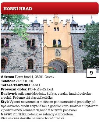 9.Horní Hrad