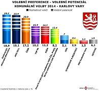 Exkluzivní průzkum společnosti SANEP pro Deníky.
