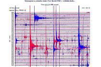 Záznam nočních otřesů ze seismografu v Novém Kostele