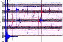 Úterý 14. října 2008, 21.10: Záznam seismografu v Novém Kostele u Chebu. (Pozn: Graf je veden ve světovém čase (UTC); pro určení lokálního času = letní +2 hod; zimní +1 hod.)