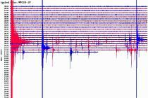 Seismogram z Nového Kostela z úterý 28. října ukazuje, že celý region postihlo několik otřesů země. Ten nejsilnější měl sílu 4,1 stupně Richterovy škály.