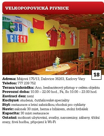 Velkopopovická pivnice Dalovice
