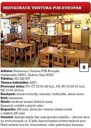 8.Restaurace Ventura Pub - Evropák