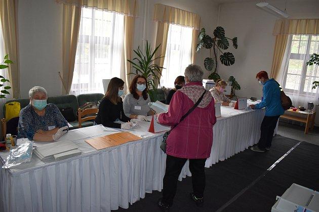 Krajské volby 2020 v Karlovarském kraji