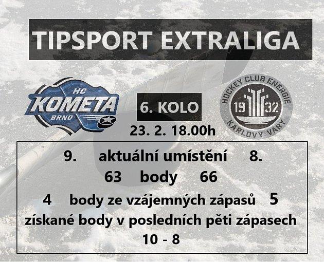 Kometa Brno  vs. Energie Karlovy Vary