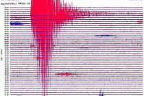 Takto vypadá záznam ze seismografu ze stanice v Novém Kostele, když se země otřese.