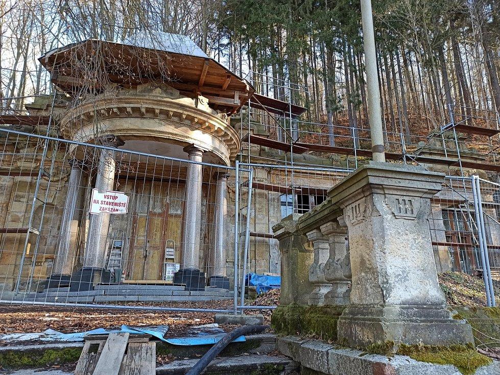 Ottova kolonáda, která prochází náročnou rekonstrukcí.