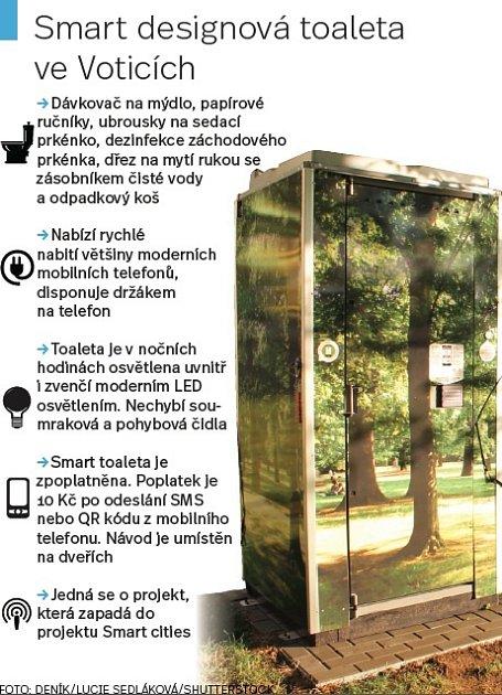 Smart designová toaleta ve Voticích