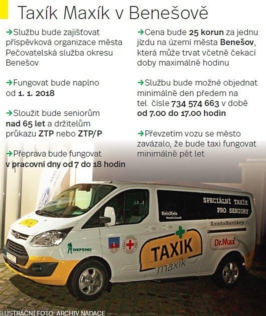 Taxík Maxík vBenešově.