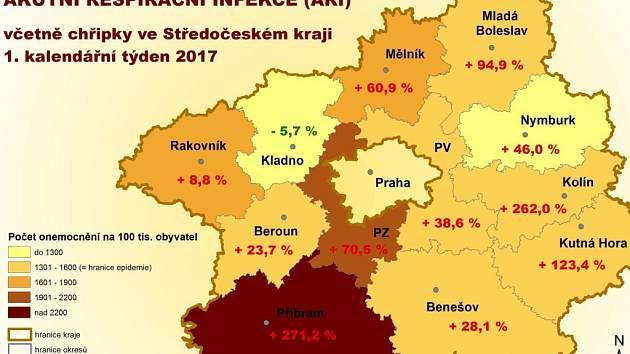 Akutní respirační infekce ve středních Čechách v 1. týdnu 2017.