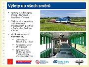 Poprvé letos vyjedou sezonní turistické vlaky.