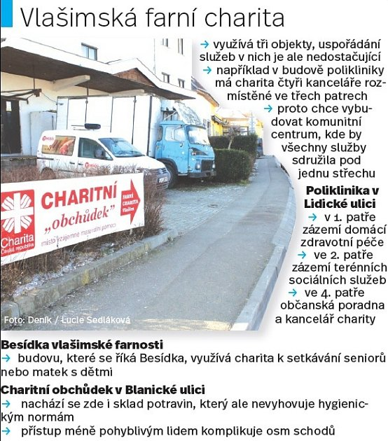 Vlašimská farní charita.