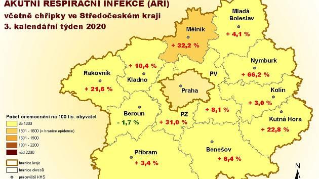 Akutní respirační infekce včetně chřipky ve Středočeském kraji - 3. kalendářní týden roku 2020.