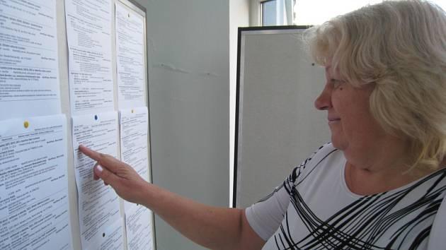 Na benešovský Úřad práce se v minulém měsíci přihlásilo 109 nopvých uchazečů o zaměstnání.