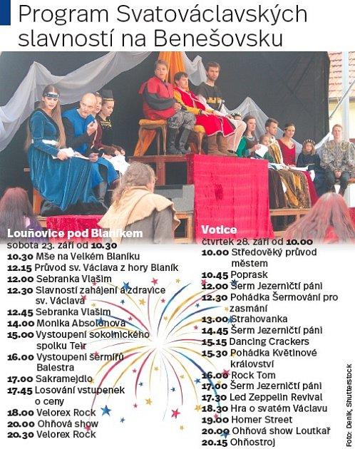 Program Svatováclavských slavností na Benešovsku