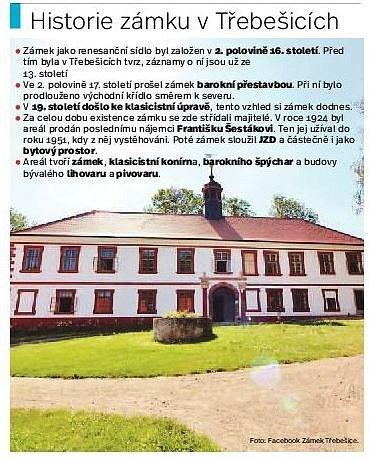 Historie zámku vTřebešicích.