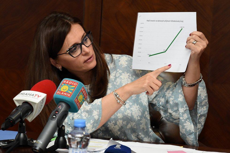 Setkání s novináři uspořádala ve čtvrtek po svém návratu z mateřské pauzy hejtmanka Středočeského kraje Jaroslava Pokorná Jermanová.