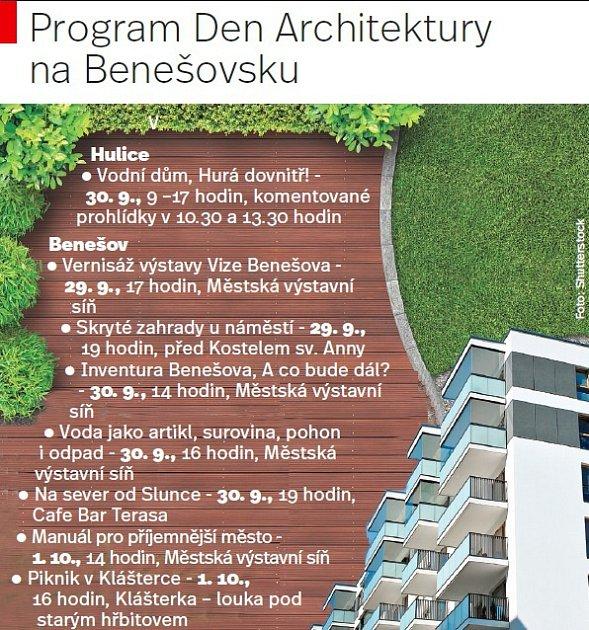Den architektury na Benešovsku